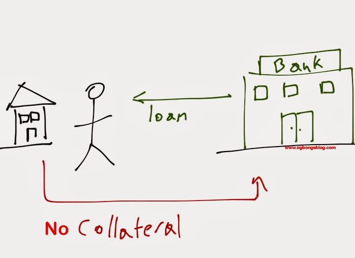 loan without collateral