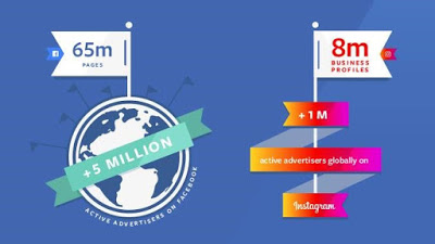 facebook advertisers milestone