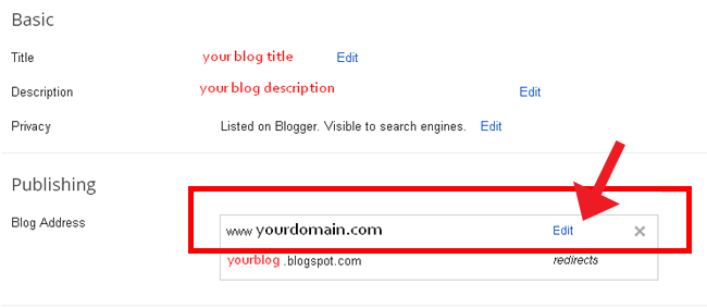 redirect blogger domain to www