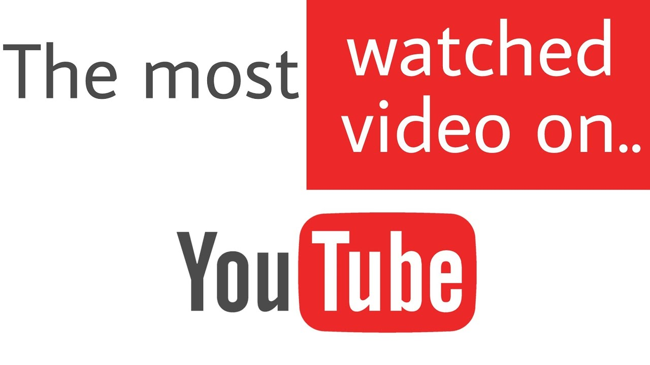 Most viewed youtube